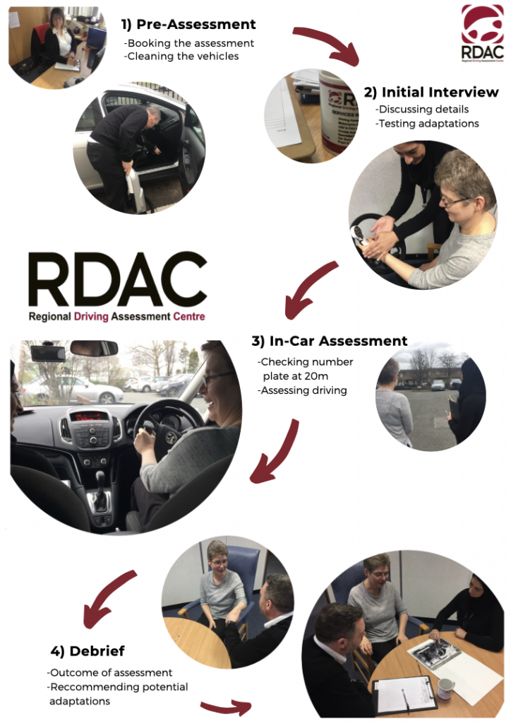 Occupational Therapy in a Driving Assessment Centre - Student
